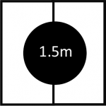 1500mm diameter revolving stage